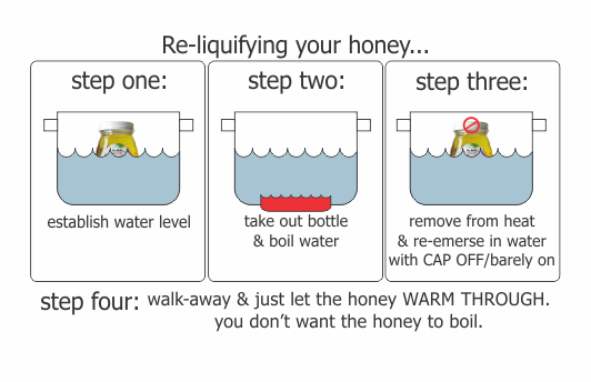 Re-liquifying your honey